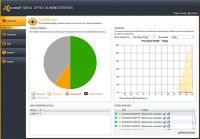 avast! Endpoint Protection Plus na 2 roky /