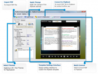 Flip PDF for Windows