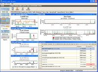 Paessler Router Traffic Grapher Professional 100