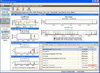 Paessler Router Traffic Grapher Enterprise Unlimited