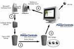 Ontrack PowerControls 3.10 Standard Edition